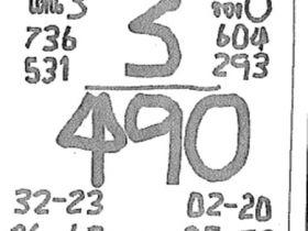 เลขเด็ด! เจ้าแม่ตะเคียน งวด 17 มกราคม 2560