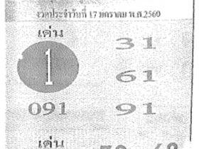 เข้าแน่นอน! ครูผู้เฒ่านำโชค งวด 17 มกราคม 2560
