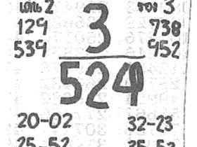 เลขเด็ด เจ้าแม่ตะเคียน งวด 16 กุมภาพันธ์ 2560 ให้โชค