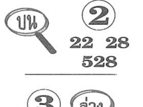 เลขเด็ด ซุปเปอร์แม่น งวด 16 กุมภาพันธ์ 2560 เลขดัง