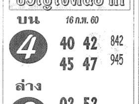 หวยซอง ขวัญใจคนยาก งวด 16 กุมภาพันธ์ 2560 ให้เลขเด็ด