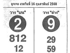 เลขเด็ด ถล่มเจ้ามือ งวด 16 กุมภาพันธ์ 2560 แม่นที่สุด