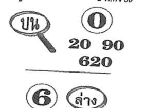 เลขเด็ด ซุปเปอร์แม่น งวด 2 พฤษภาคม 2560