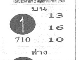 เลขเด็ด เลขฟันธง งวด 2 พฤษภาคม 2560