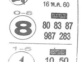 เลขเด็ด ค.คนชี้โชค งวด 16 พฤษภาคม 2560