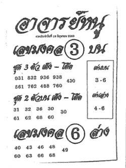 เลขเด็ด อาจารย์หนู งวด 16 มิถุนายน 2560