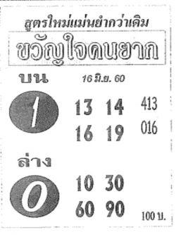 เลขเด็ด ขวัญใจคนยาก งวด 16 มิถุนายน 2560