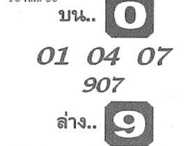 เลขเด็ด จอมขมังเวทย์ งวด 16 กรกฎาคม 2560