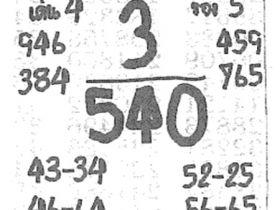 เลขเด็ด เจ้าแม่ตะเคียน งวด 16 กันยายน 2560