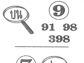 เลขเด็ด ซุปเปอร์แม่น งวด 1 ตุลาคม 2560
