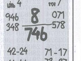 เลขเด็ดเจ้าแม่ตะเคียนทองงวด 16 มิถุนายน 2561
