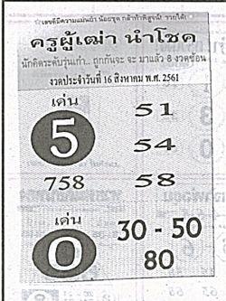 หวยเด็ดครูเฒ่านำโชค เลขเด็ดครูเฒ่านำโชค งวด 16 สิงหาคม 2561