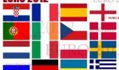 EURO 2012 ตารางแบ่งกลุ่ม A B C D
