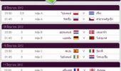 ตาราง-ผลบอล ยูโร 2012 (EURO 2012)