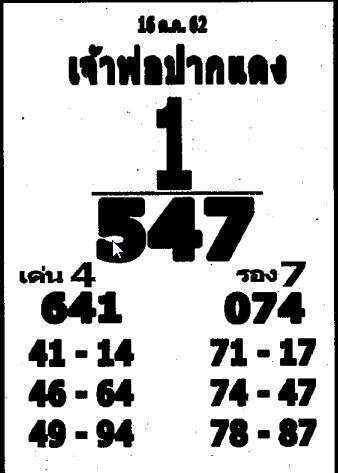 เลขเด็ดหลวงพ่อปากแดง งวด 16 ตุลาคม 2562