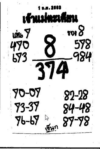 เลขเด็ดเจ้าแม่ตะเคียนทอง งวด 1 กุมภาพันธ์ 2563