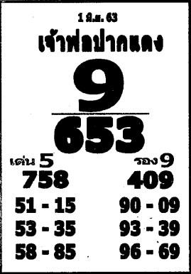เลขเด็ดหลวงพ่อปากแดง งวด 1 มิถุนายน 2563