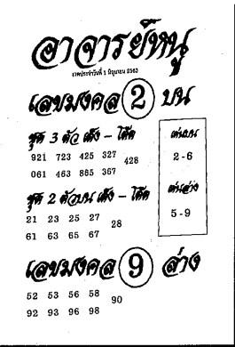 หวยเด็ดอาจารย์หนู เลขเด็ดอาจารย์หนู งวด 1 มิถุนายน 2563