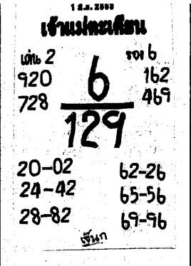 เลขเด็ดเจ้าแม่ตะเคียนทอง งวด 1 มิถุนายน 2563
