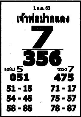 เลขเด็ดหลวงพ่อปากแดง งวด 1 กรกฎาคม 2563
