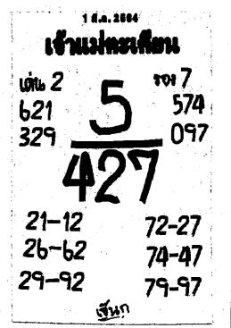 เลขเด็ดเจ้าแม่ตะเคียนทอง งวด 1 มีนาคม 2564