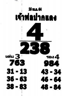 เลขเด็ดหลวงพ่อปากแดง งวด 16 เมษายน 2564