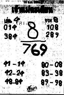 เลขเด็ดเจ้าแม่ตะเคียนทอง งวด 16 ตุลาคม 2564