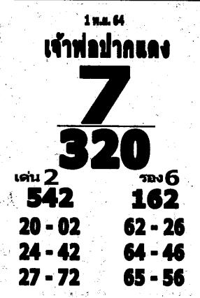 เลขเด็ดหลวงพ่อปากแดง งวด 1 พฤศจิกายน 2564