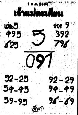 เลขเด็ดเจ้าแม่ตะเคียนทอง งวด 1 พฤศจิกายน 2564